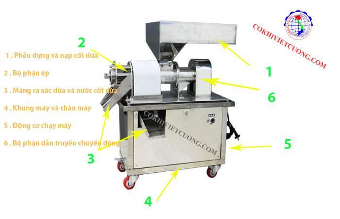 cấu tạo máy ép nước cốt dừa